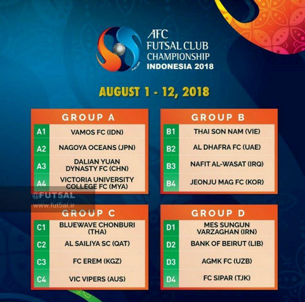 قرعه کشی جام باشگاههای فوتسال آسیا