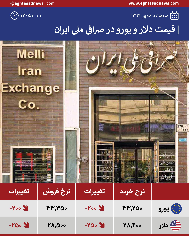 قیمت دلار و یورو در صرافی ملی امروز هشتم مهر 99