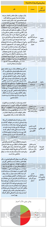 پیش بینی بورس 22 مهر 1399