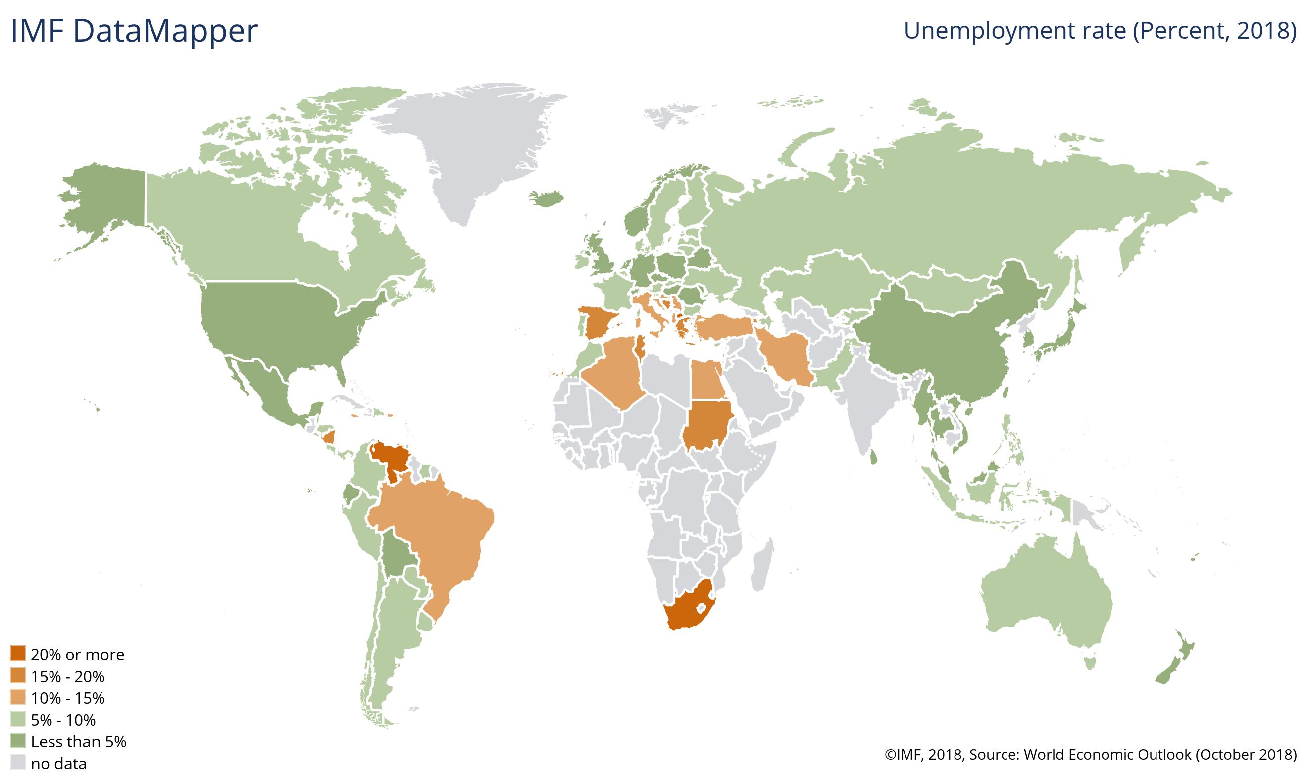 بیکاری جهانی