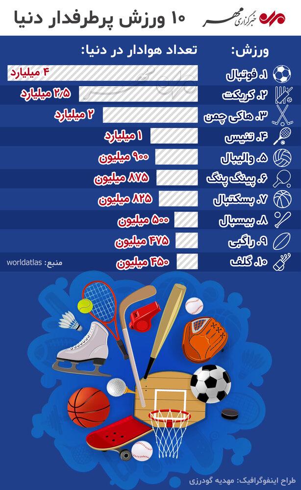 ورزش های محبوب جهان