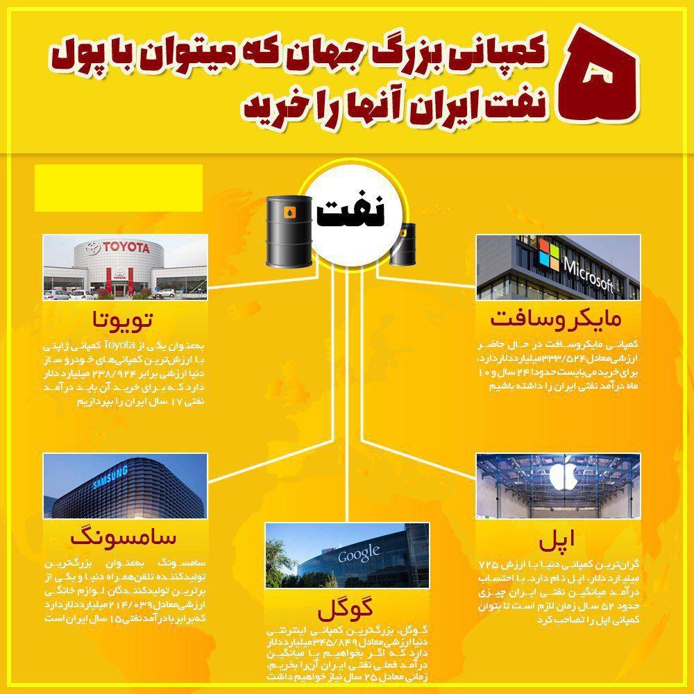 5 شرکت بزرگ جهان که می توان با پول نفت ایران آنها را خرید