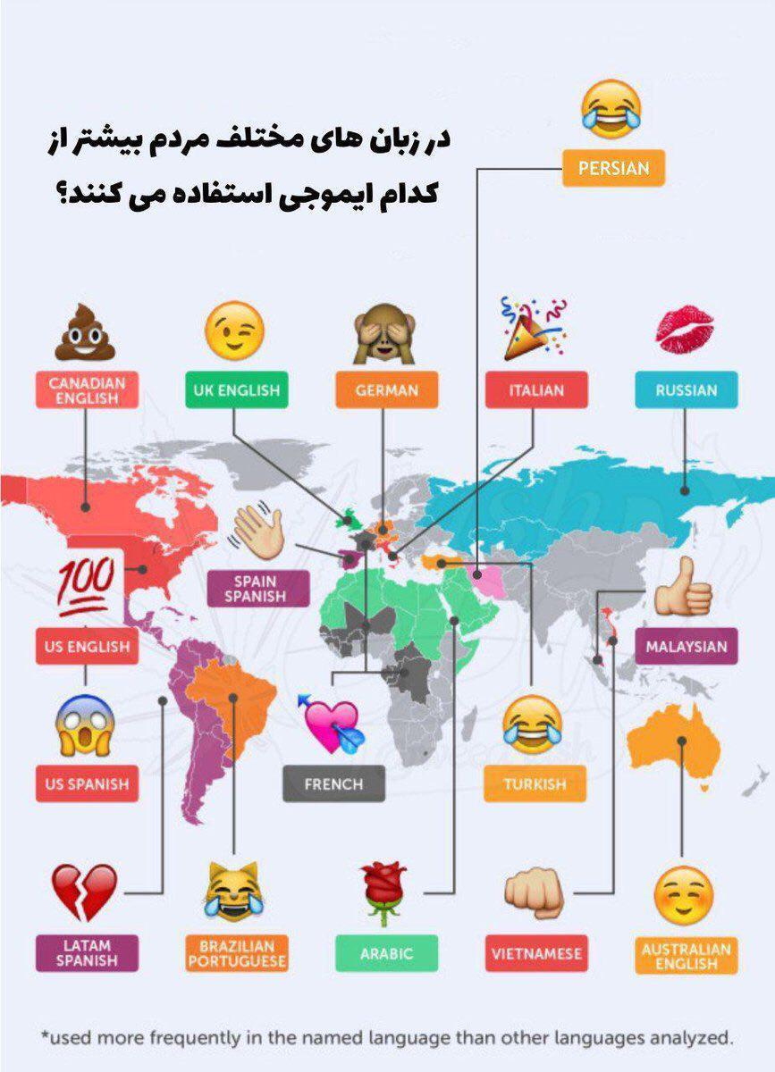 علاقه مردمان کشورهای های مختلف به ایموجی ها