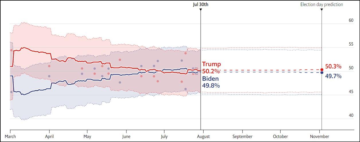 Georgia  پیشبینی اکونومیست از نتیجه انتخابات ریاستجمهوری آمریکا Georgia