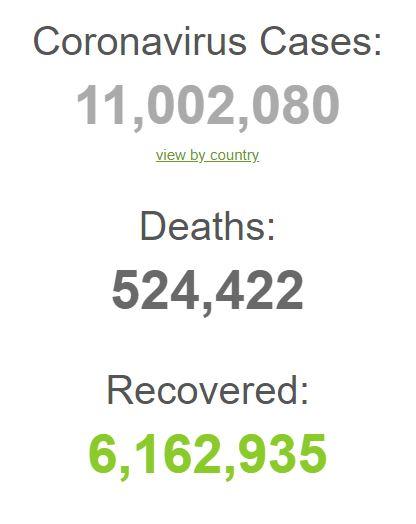 کرونا 11 میلیونی