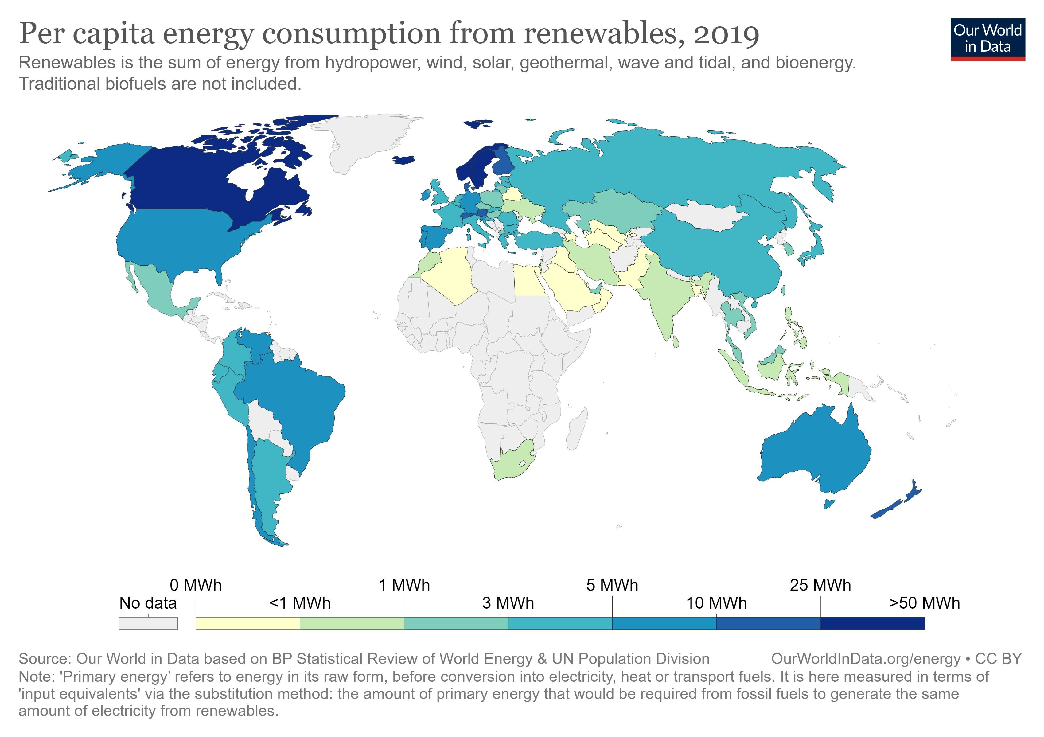 انرژیهای پاک