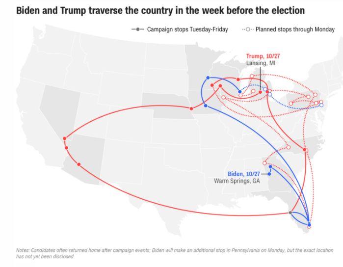 سفر انتخاباتی