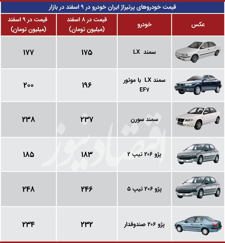 ایران خودرو 999999