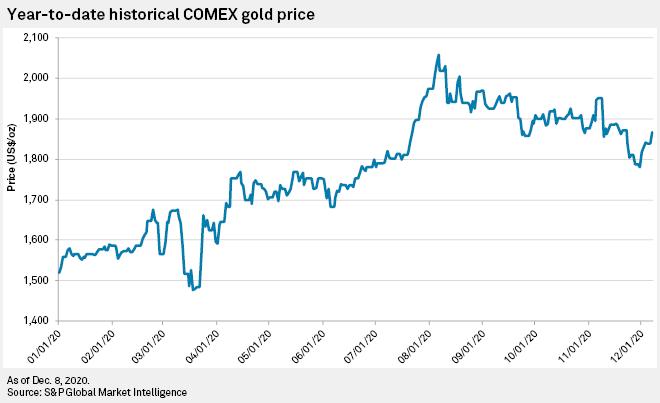 قیمت نوسان طلا.jpg