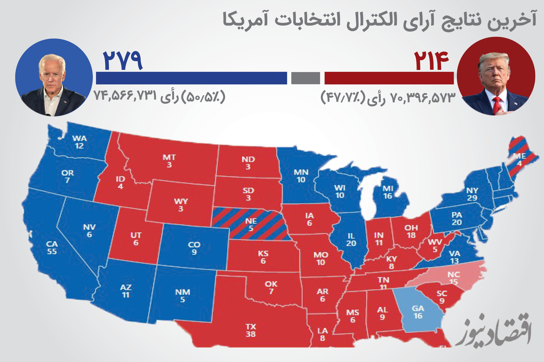 نقشه الکترال