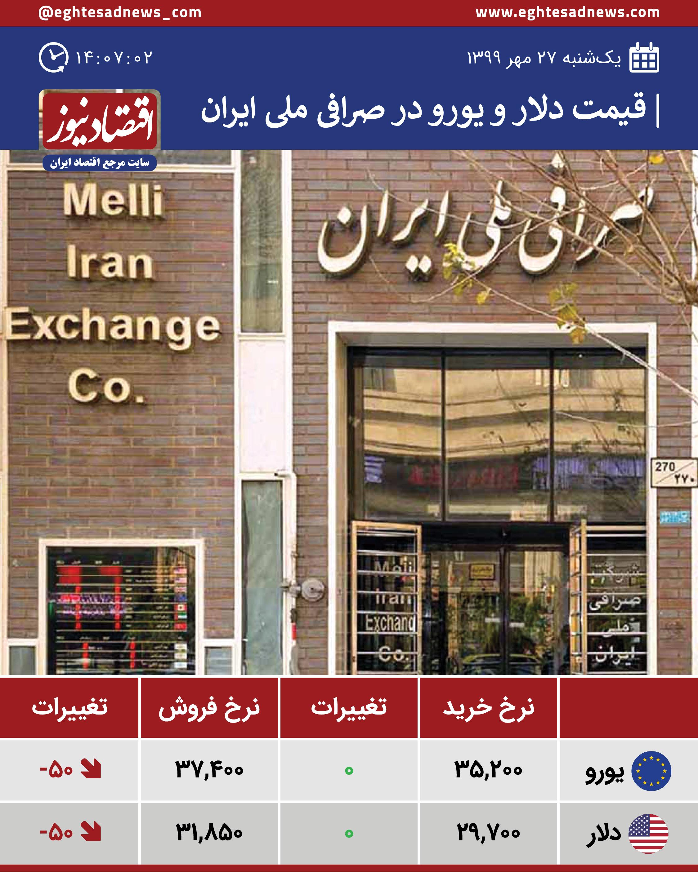 قیمت دلار و یورو در صرافی ملی امروز 27 مهر 99