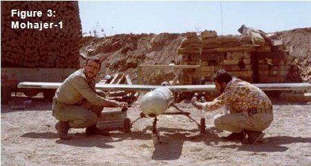 ساخت پهپاد