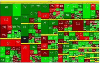 رشد 31 درصدی تقاضا در بورس /روز خوب بزرگان بازار سهام +اینفو