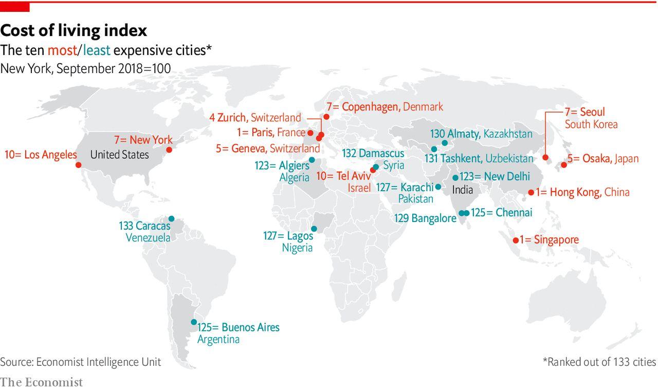 گرانترین شهر های جهان