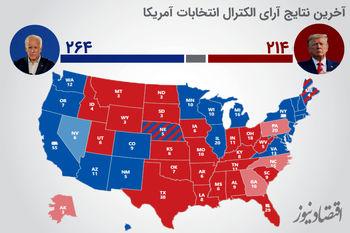 گزارش زنده از آخرین نتایج انتخابات آمریکا/ درحال بروزرسانی ...