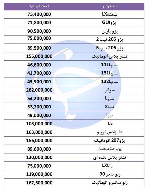 قیمت خودروهای پرفروش در ۱۳ مهر ۹۸ + جدول
