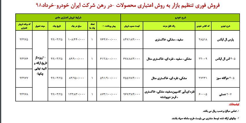 فروش اعتباری ۴ محصول ایران خودرو به صورت اعتباری