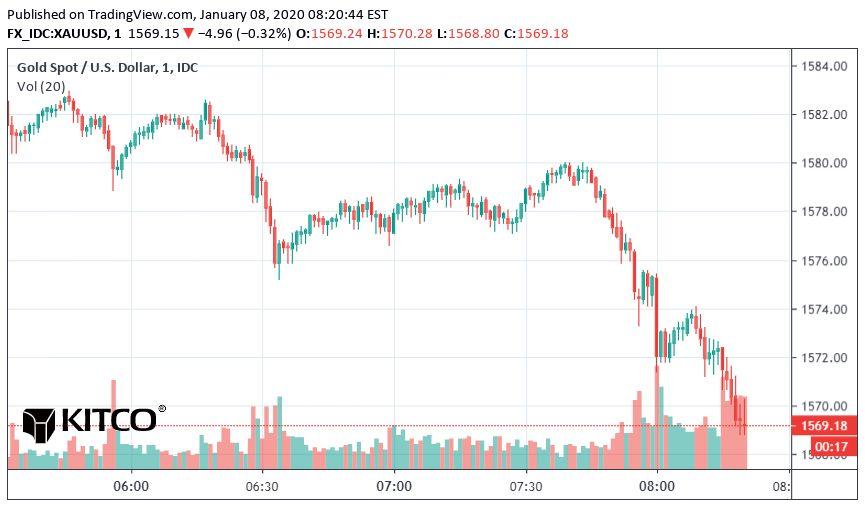 ضربه بر قیمت طلا: آمار اشتغال آمریکا قوی تر از همیشه