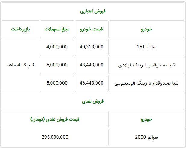 طرح فروش نقد و اقساط شرکت سایپا
