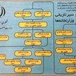 آخرین اخبار از طرح تفکیک وزارت صمت