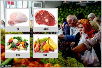 آخرین قیمت مرغ و بوقلمون در بازار