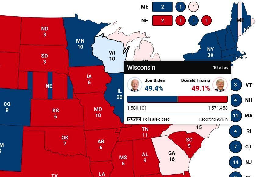 چرخش آرا در ایالت حساس ویسکانسین از ترامپ به سمت بایدن