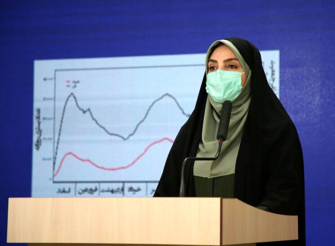 کرونا جان ۴۵۹ نفر دیگر را در ایران گرفت
