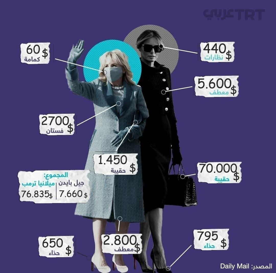 همسران ترامپ و بایدن