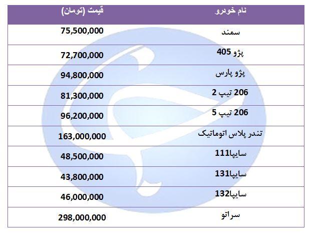 قیمت خودروهای پرفروش در ۳ شهریور ۹۸ + جدول