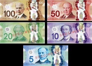 گزارش قیمت روز دلار کانادا + جدول