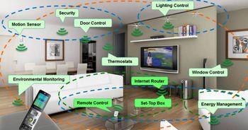 مهمترین موانع موجود در مسیر فراگیرشدن اینترنت اشیا
