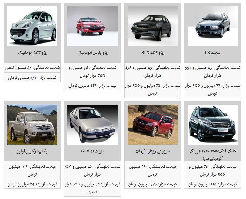 کدام محصولات ایران خودرو کاهش قیمت داشته است؟ + جدول