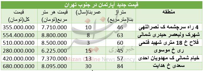 برای خرید مسکن در جنوب تهران چقدر باید هزینه کرد؟