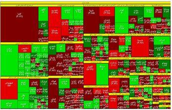 نمادهای قرمزرنگ تاثیرگذار بر شاخص /آمار معاملات بورس سهشنبه