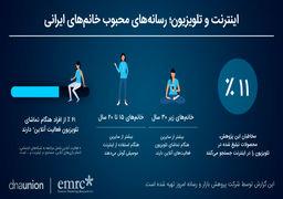 اینترنت و تلویزیون؛ رسانههای محبوب خانمهای ایرانی