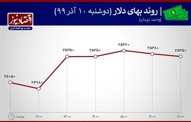 نوسانات دلار10 آذر 99