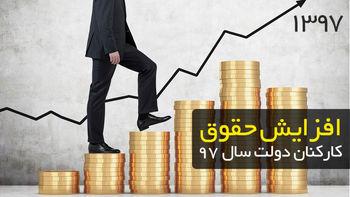 افزایش 4 درصدی حقوق سال 97
