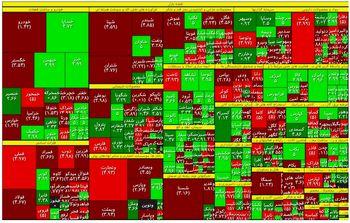 ریزش قیمت بزرگان بورس /خروج 894 میلیارد تومان پول حقیقی