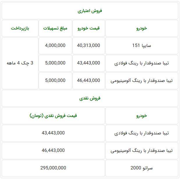 طرح فروش نقد و اقساط محصولات سایپا