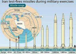 حمله موشکی ایران پیامی روشن به آمریکا و اسرائیل بود