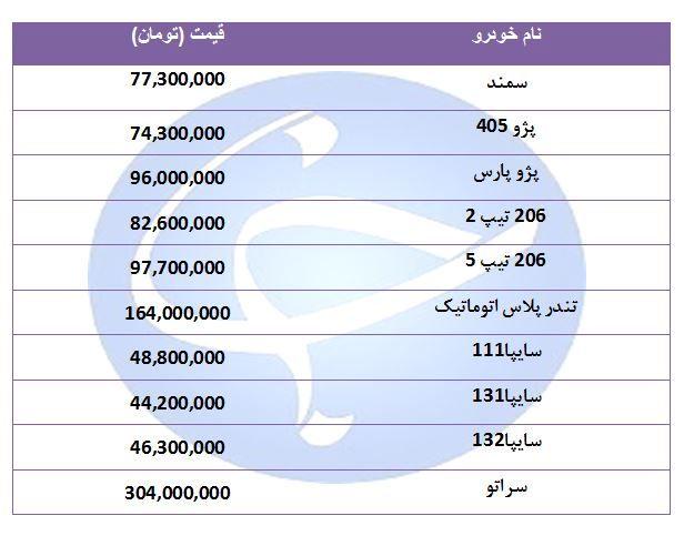 قیمت خودروهای پرفروش در ۲۳ مرداد ۹۸ + جدول