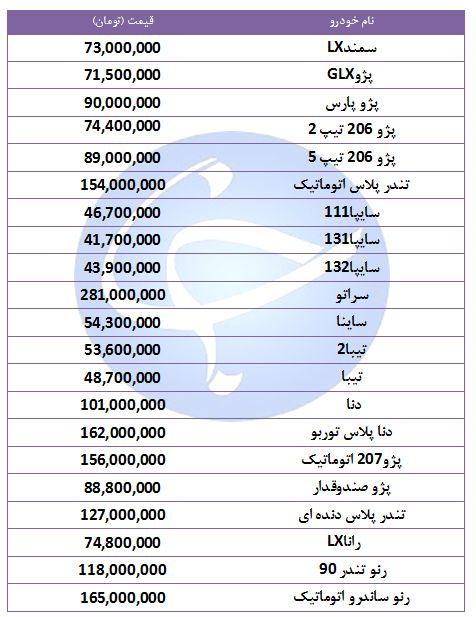 قیمت خودروهای پرفروش در ۱۰ مهر ۹۸ + جدول